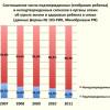 Павел Парфентьев: угроза жизни и здоровью детей в семье: что на самом деле говорит статистика?